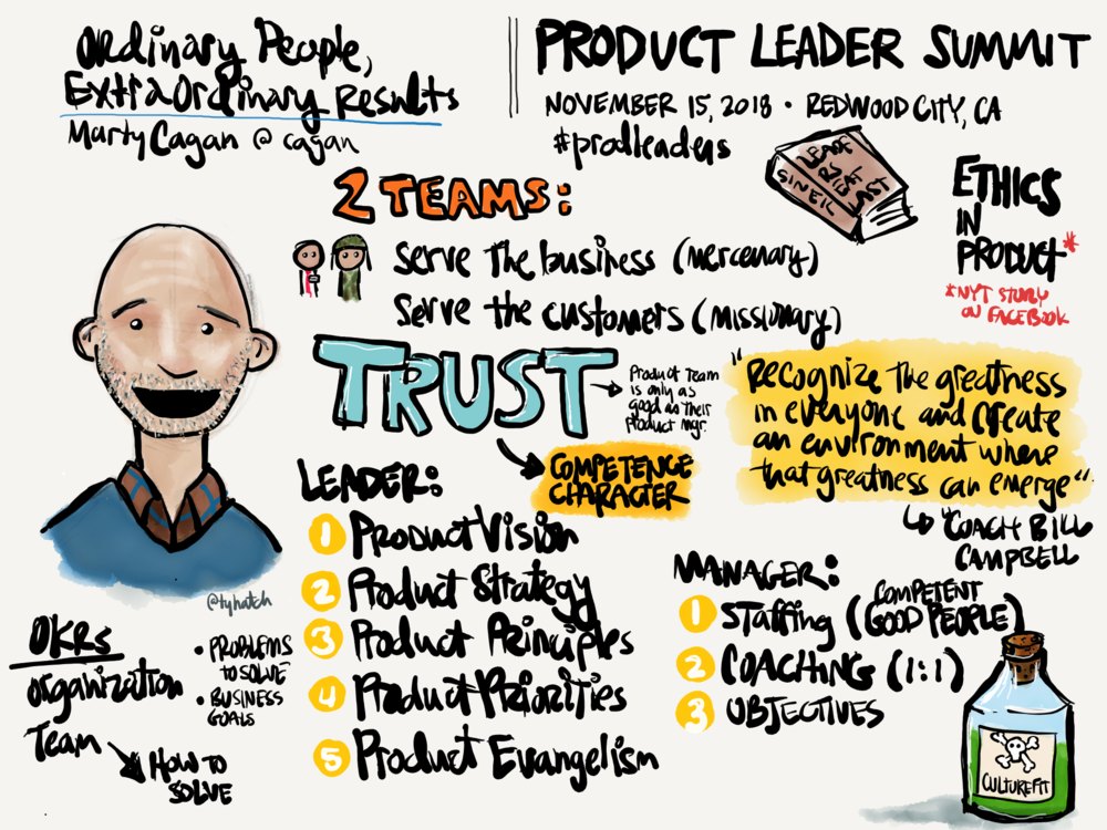 Infographic of Marty Cagan and the Product Leader Summit.