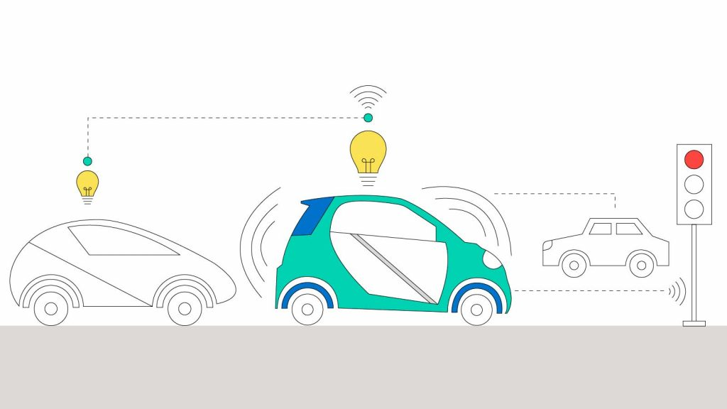 "Infographic depicting ""smart"" car interacting with elements around it and learning as it goes."