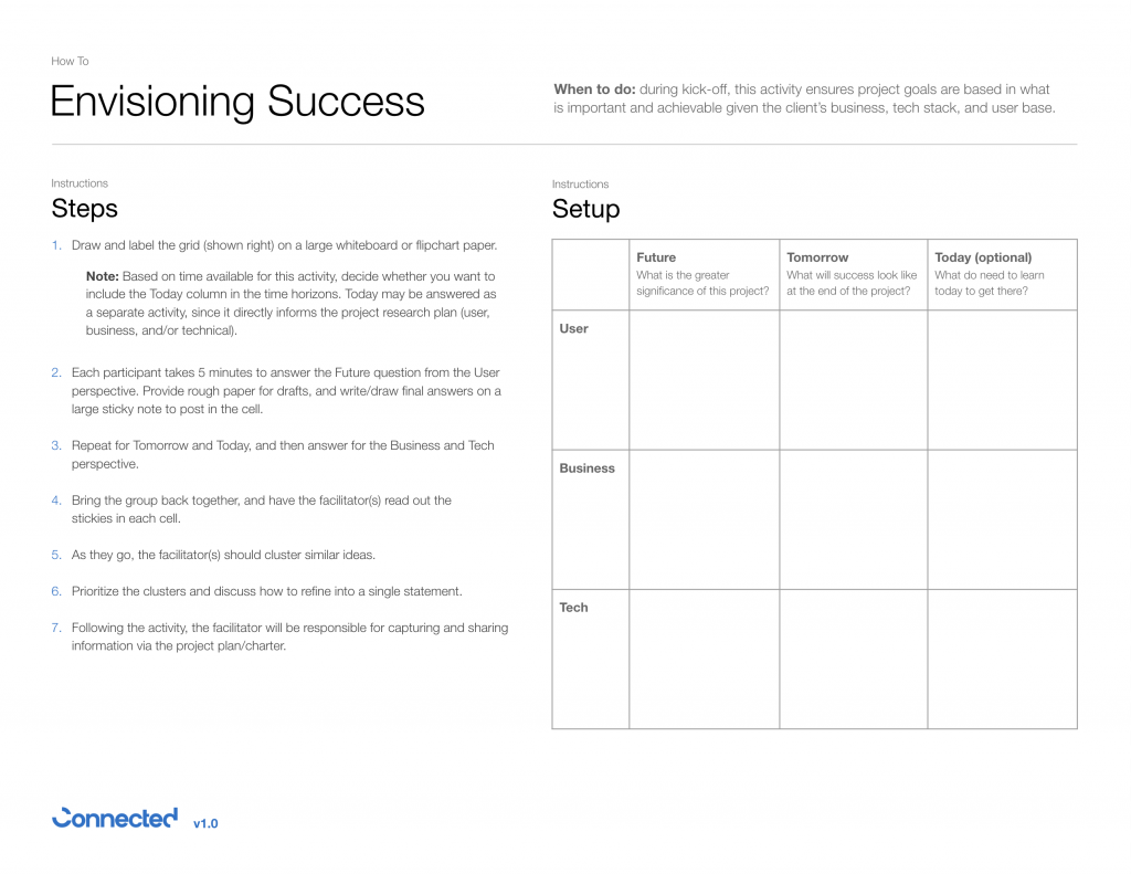 Envisioning Success exercise